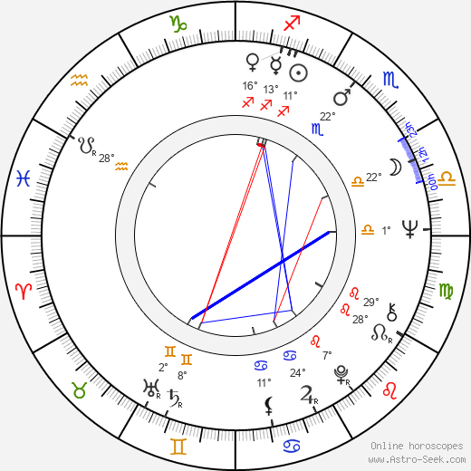 Bob Mosley birth chart, biography, wikipedia 2020, 2021