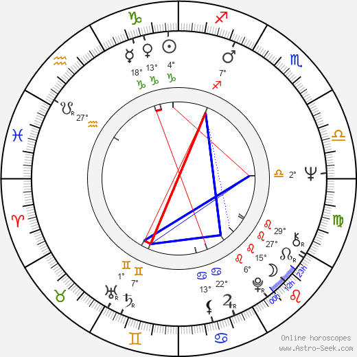Catherine Coulter birth chart, biography, wikipedia 2019, 2020