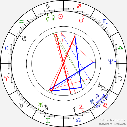 Catherine Coulter birth chart, Catherine Coulter astro natal horoscope, astrology