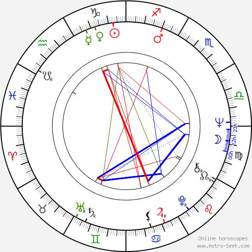 Cordula Trantow astro natal birth chart, Cordula Trantow horoscope, astrology