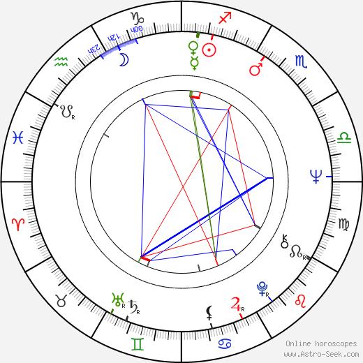 Crystal Field birth chart, Crystal Field astro natal horoscope, astrology