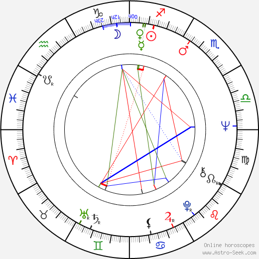 Daisy Granados день рождения гороскоп, Daisy Granados Натальная карта онлайн