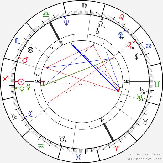 Eugene Le Goff tema natale, oroscopo, Eugene Le Goff oroscopi gratuiti, astrologia