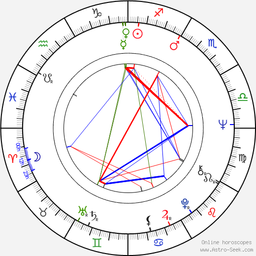 Eugene Robert Glazer birth chart, Eugene Robert Glazer astro natal horoscope, astrology