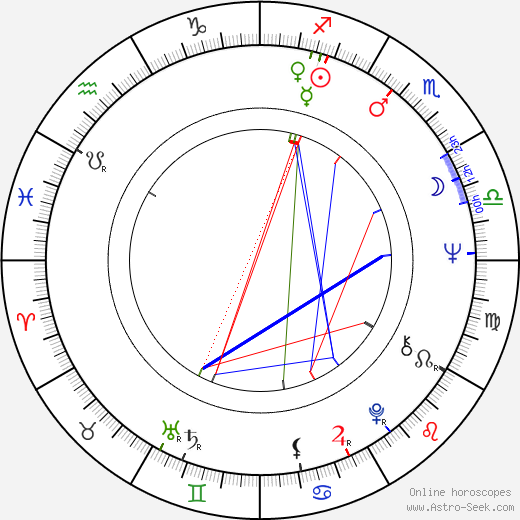 Gemma Jones astro natal birth chart, Gemma Jones horoscope, astrology