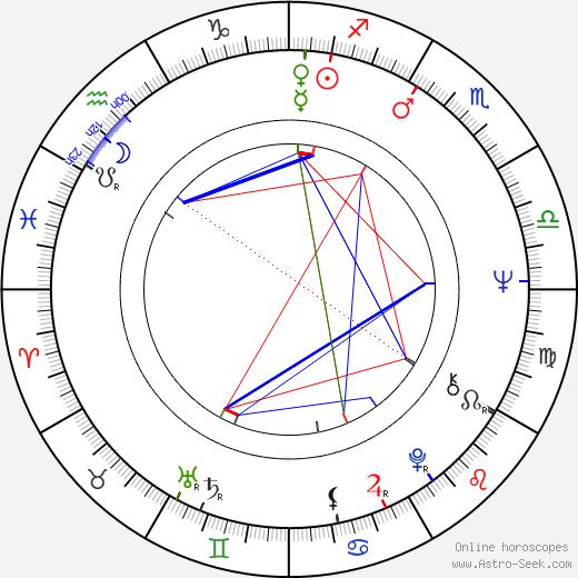 Gérard Filippelli день рождения гороскоп, Gérard Filippelli Натальная карта онлайн