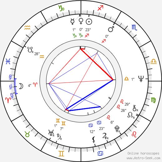 Judi West birth chart, biography, wikipedia 2019, 2020