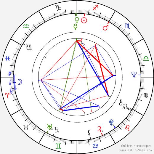 Judi West astro natal birth chart, Judi West horoscope, astrology
