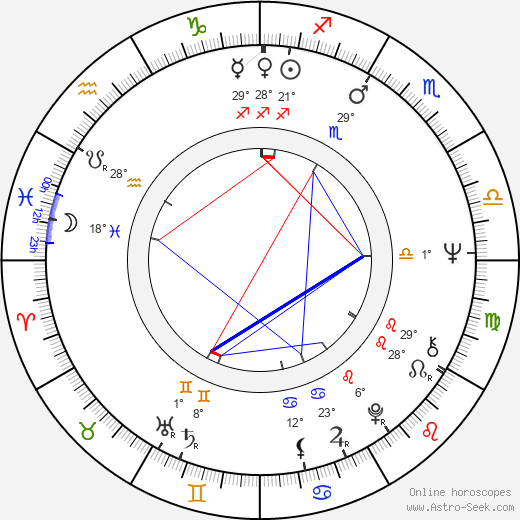Nathalie Courval birth chart, biography, wikipedia 2019, 2020
