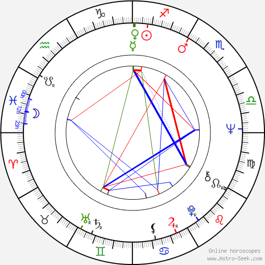 Nathalie Courval birth chart, Nathalie Courval astro natal horoscope, astrology