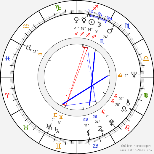 Reginald Lewis birth chart, biography, wikipedia 2019, 2020
