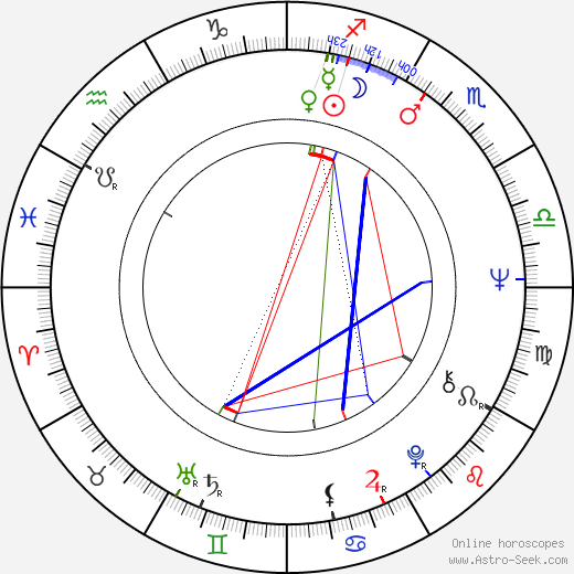 Reginald Lewis birth chart, Reginald Lewis astro natal horoscope, astrology