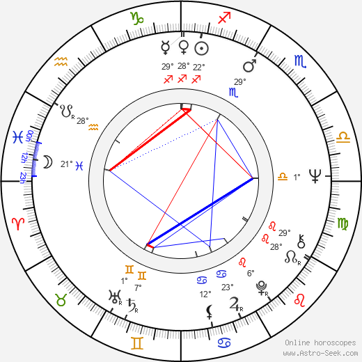 Rex Thompson birth chart, biography, wikipedia 2019, 2020
