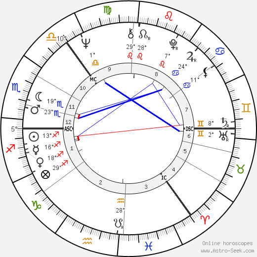Richard Shepherd birth chart, biography, wikipedia 2017, 2018
