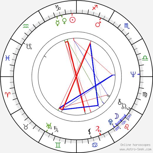 Rob de Nijs birth chart, Rob de Nijs astro natal horoscope, astrology
