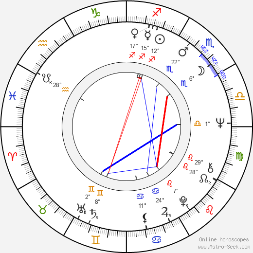 Serge Franklin birth chart, biography, wikipedia 2018, 2019