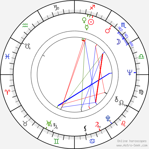 Serge Franklin astro natal birth chart, Serge Franklin horoscope, astrology