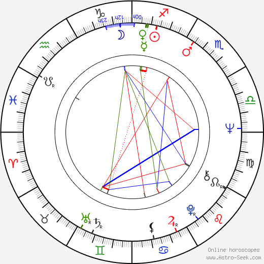 Stefan Danailov birth chart, Stefan Danailov astro natal horoscope, astrology