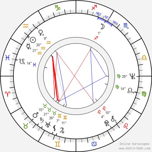 Ada Lundver birth chart, biography, wikipedia 2017, 2018