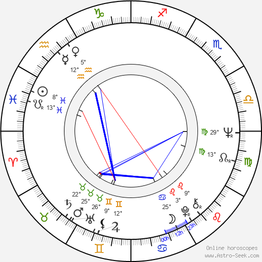 Elzbieta Goetel birth chart, biography, wikipedia 2019, 2020