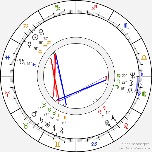 Evelyn Opela birth chart, biography, wikipedia 2019, 2020