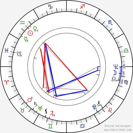 Evelyn Opela astro natal birth chart, Evelyn Opela horoscope, astrology