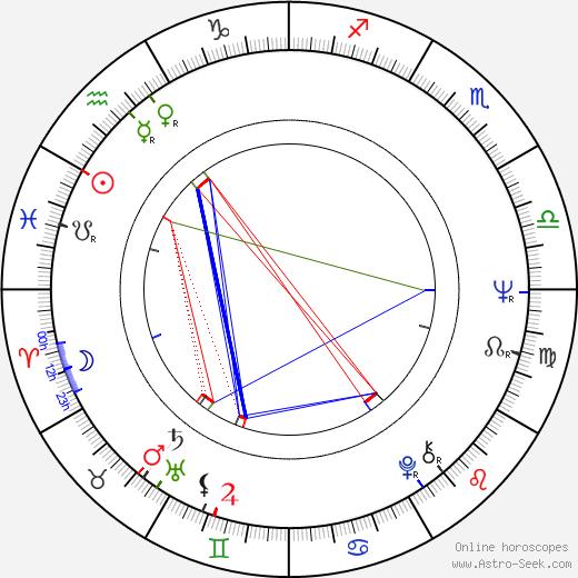 Geneviève Mnich birth chart, Geneviève Mnich astro natal horoscope, astrology