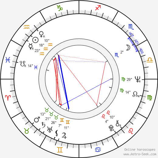 Ivan Mládek birth chart, biography, wikipedia 2019, 2020