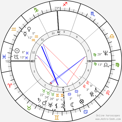 John Saul birth chart, biography, wikipedia 2017, 2018