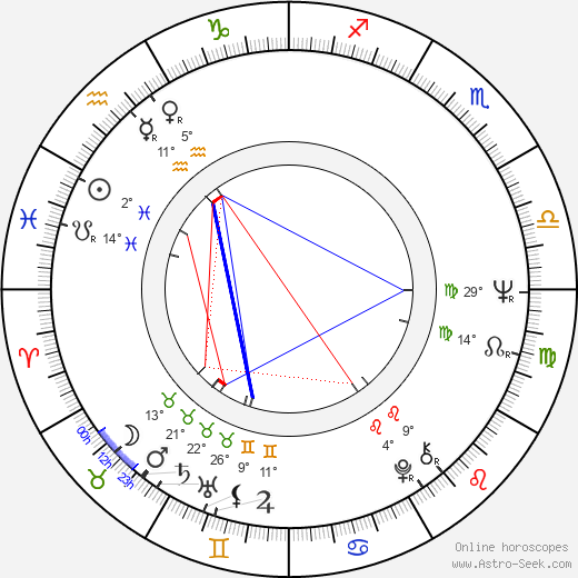 Margarethe von Trotta birth chart, biography, wikipedia 2019, 2020