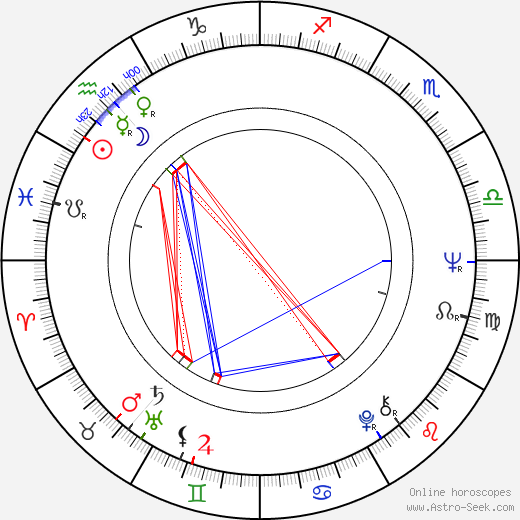 Michael E. Briant birth chart, Michael E. Briant astro natal horoscope, astrology