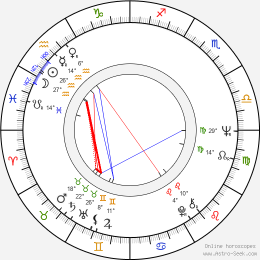 Nonna Terentyeva birth chart, biography, wikipedia 2019, 2020