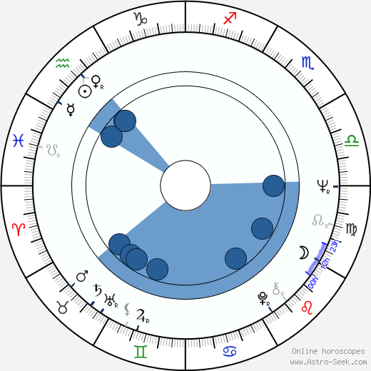 Ron Williams wikipedia, horoscope, astrology, instagram