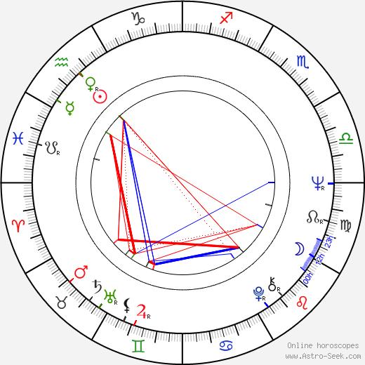 Ron Williams birth chart, Ron Williams astro natal horoscope, astrology