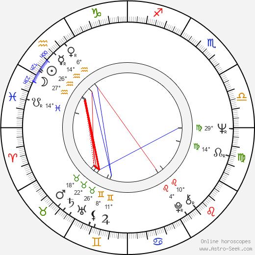 Sherry Jackson Биография в Википедии 2020, 2021