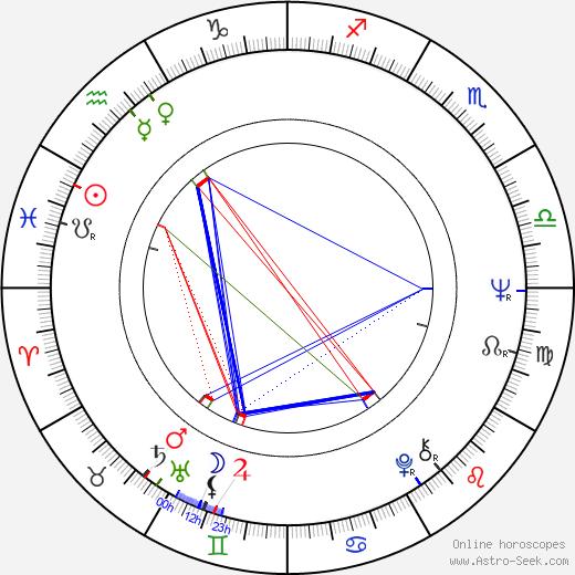 Thomas Schmidt tema natale, oroscopo, Thomas Schmidt oroscopi gratuiti, astrologia