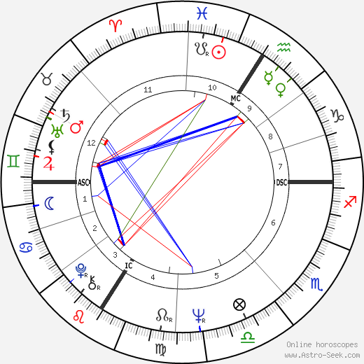 Valérie Lagrange birth chart, Valérie Lagrange astro natal horoscope, astrology