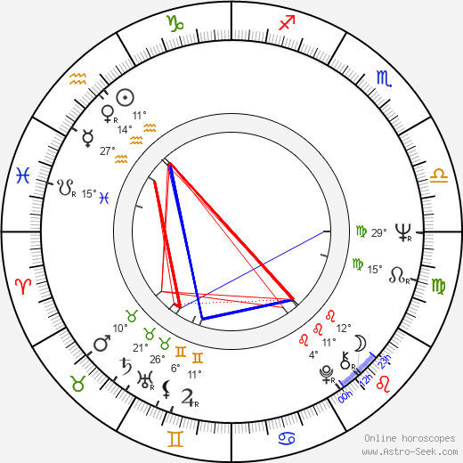 Vural Öger birth chart, biography, wikipedia 2019, 2020