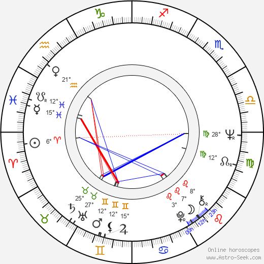 Art Evans birth chart, biography, wikipedia 2018, 2019