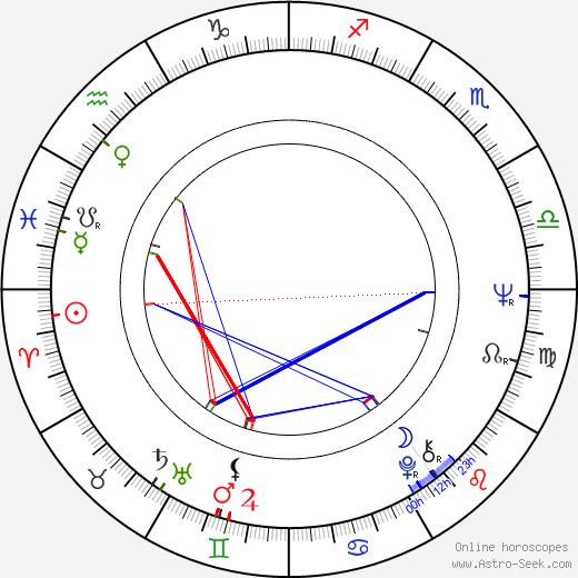 Art Evans astro natal birth chart, Art Evans horoscope, astrology