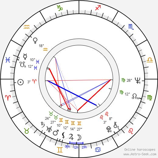 Carlos Cruz birth chart, biography, wikipedia 2019, 2020