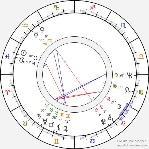Dennis Lipscomb birth chart, biography, wikipedia 2020, 2021