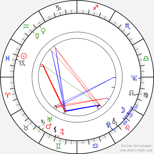 Dennis Lipscomb birth chart, Dennis Lipscomb astro natal horoscope, astrology