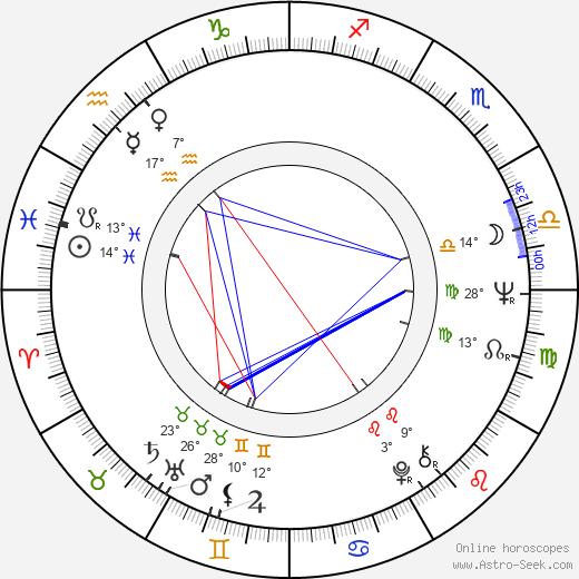 Glenn Saxson birth chart, biography, wikipedia 2020, 2021