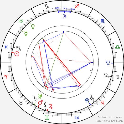 Jae-ho Song tema natale, oroscopo, Jae-ho Song oroscopi gratuiti, astrologia