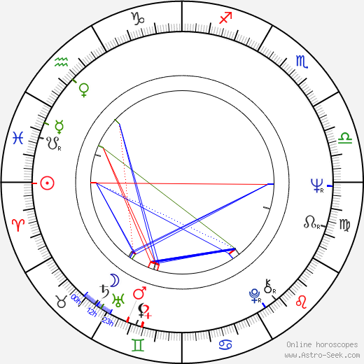 Jimmie Ray Weeks birth chart, Jimmie Ray Weeks astro natal horoscope, astrology