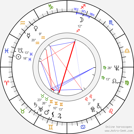 John Cale birth chart, biography, wikipedia 2018, 2019