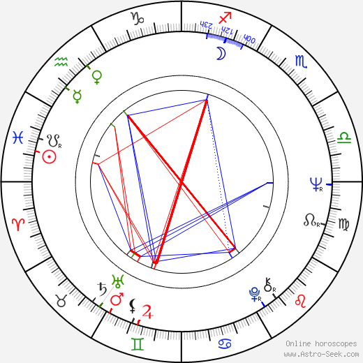 John Cale astro natal birth chart, John Cale horoscope, astrology