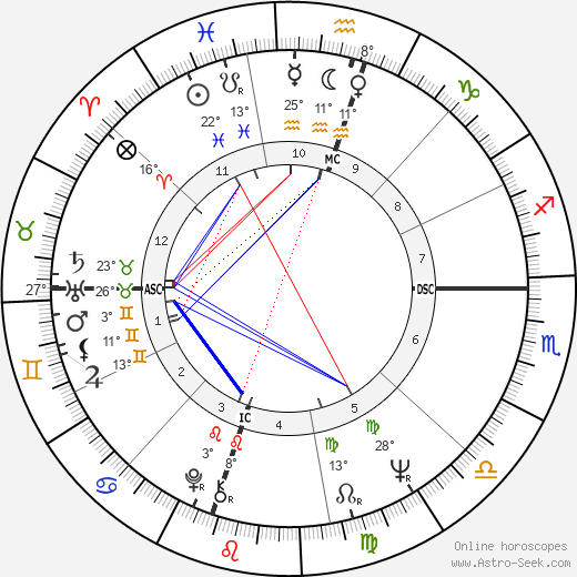 Scatman John birth chart, biography, wikipedia 2019, 2020