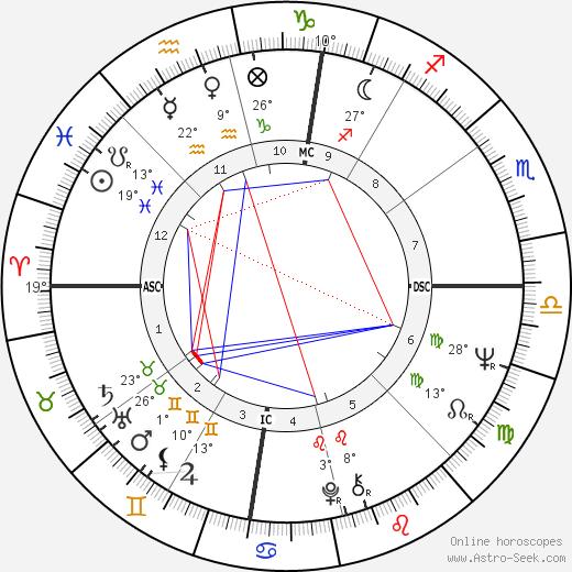 Kelly Quinn birth chart, biography, wikipedia 2019, 2020